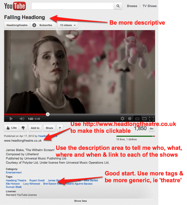 Falling Headlong annotated