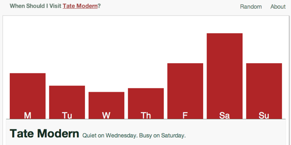 When Should I Visit - Tate Modern