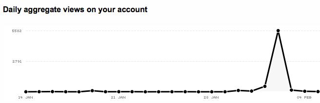 flickr-stats